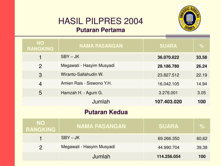 HASIL PILPRES 2004