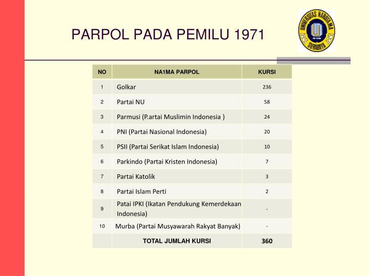 PARPOL PADA PEMILU 1971