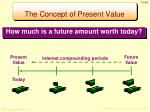 the concept of present value1