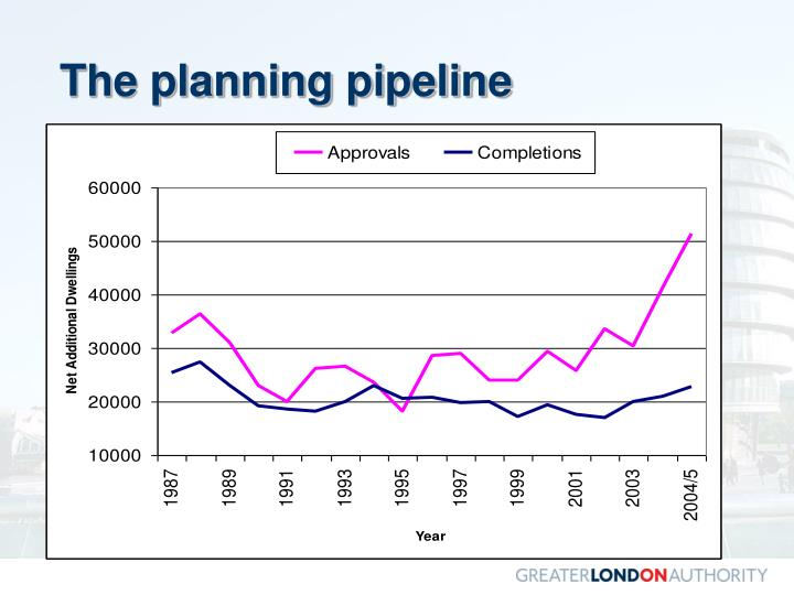 The planning pipeline