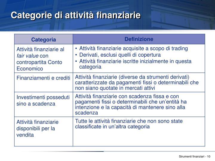 Categorie di attività finanziarie