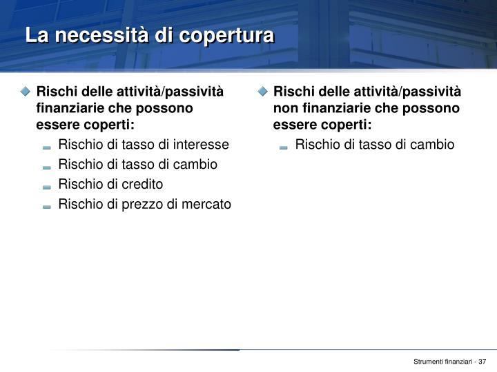 Rischi delle attività/passività finanziarie che possono essere coperti: