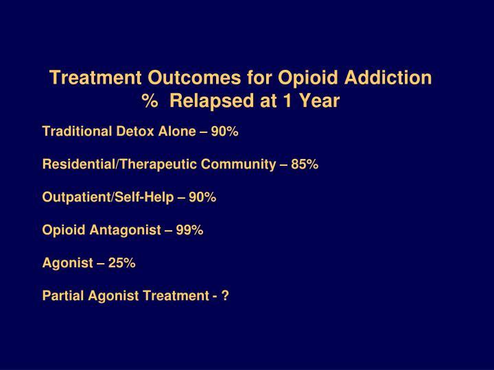 Traditional Detox Alone – 90%