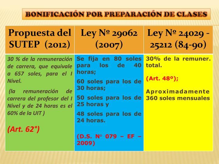 BONIFICACIÓN POR PREPARACIÓN DE CLASES