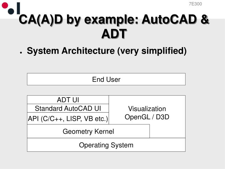 CA(A)D by example: AutoCAD & ADT