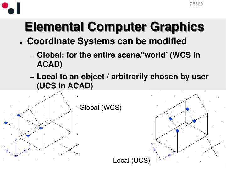 Elemental Computer Graphics