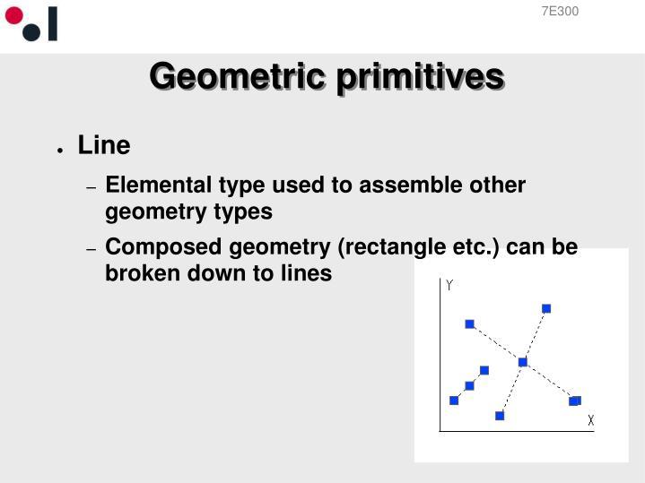 Geometric primitives