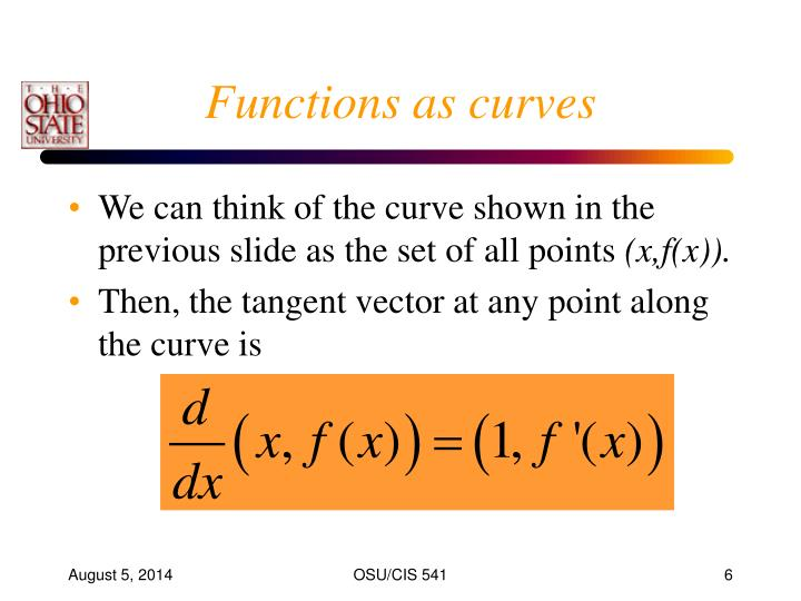 Functions as curves