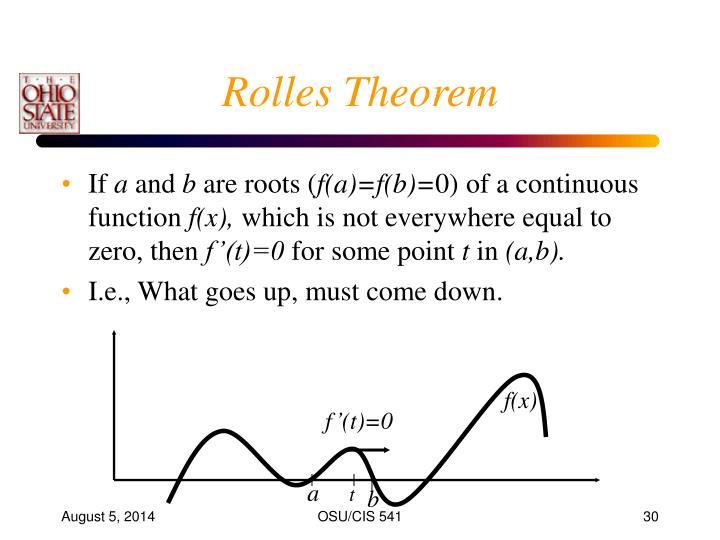 Rolles Theorem