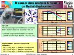 r sensor data analysis results on radial displacement