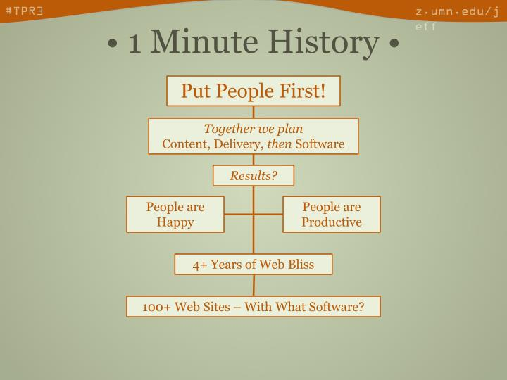 1 minute history1