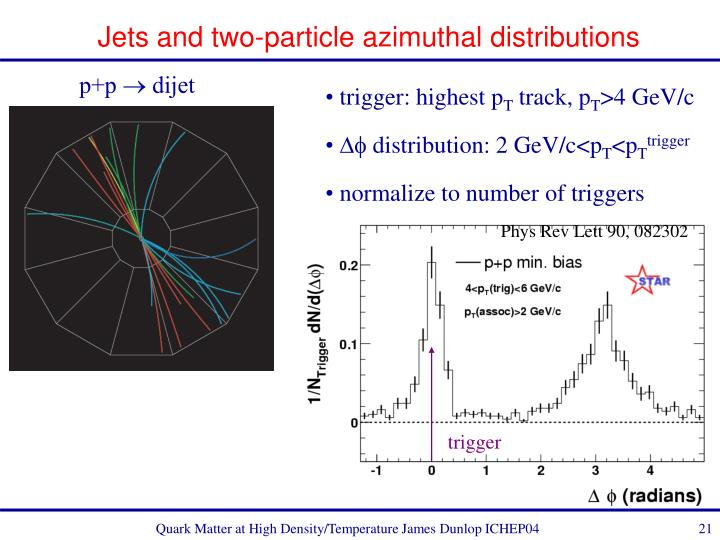 Jets and two-particle azimuthal distributions