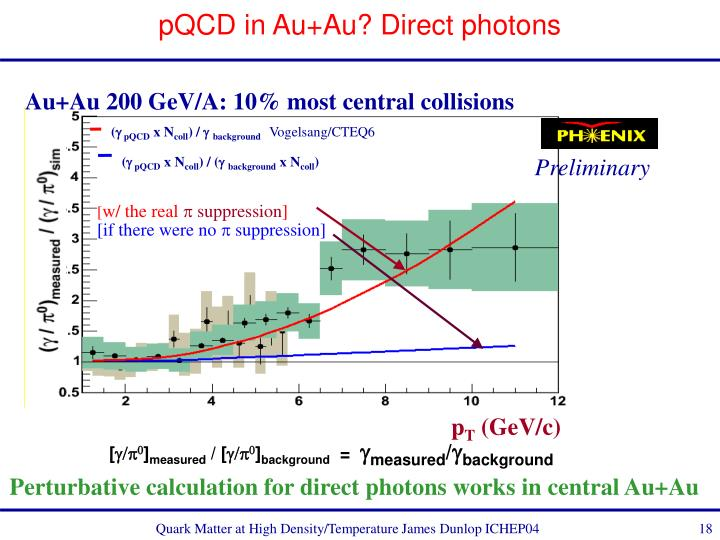 pQCD in Au+Au? Direct photons