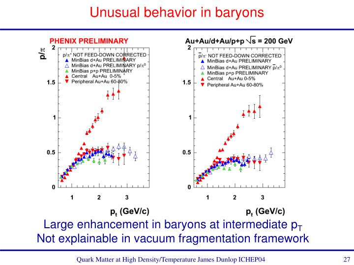 Unusual behavior in baryons