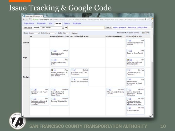 Issue Tracking & Google Code