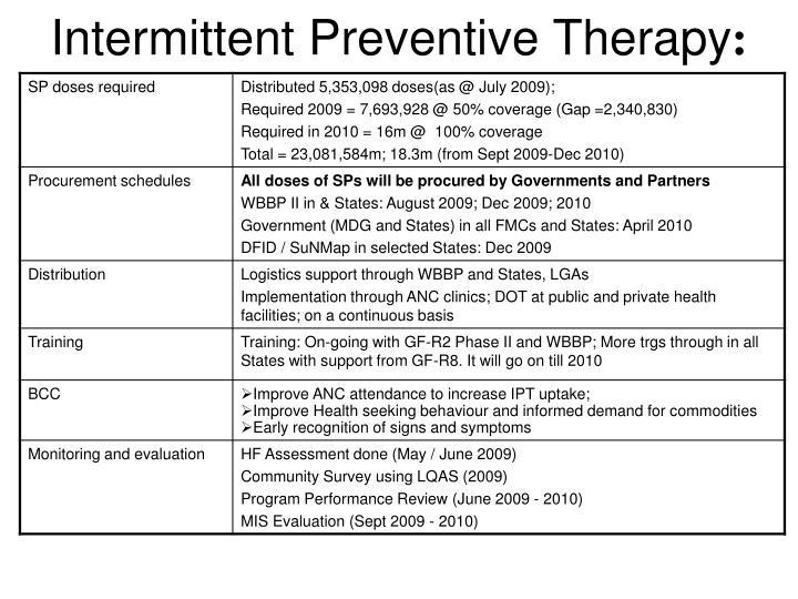 Intermittent Preventive Therapy