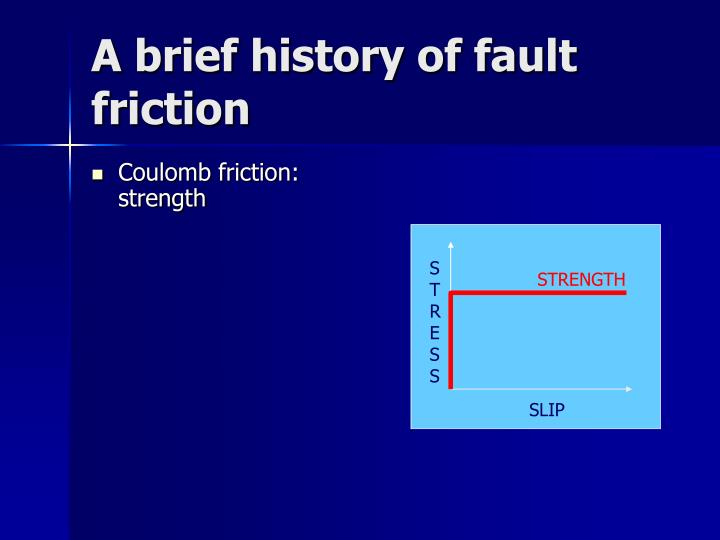 Coulomb friction: strength