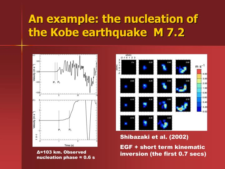 An example: the nucleation of the Kobe earthquake  M 7.2