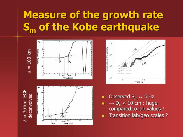 Measure of the growth rate S
