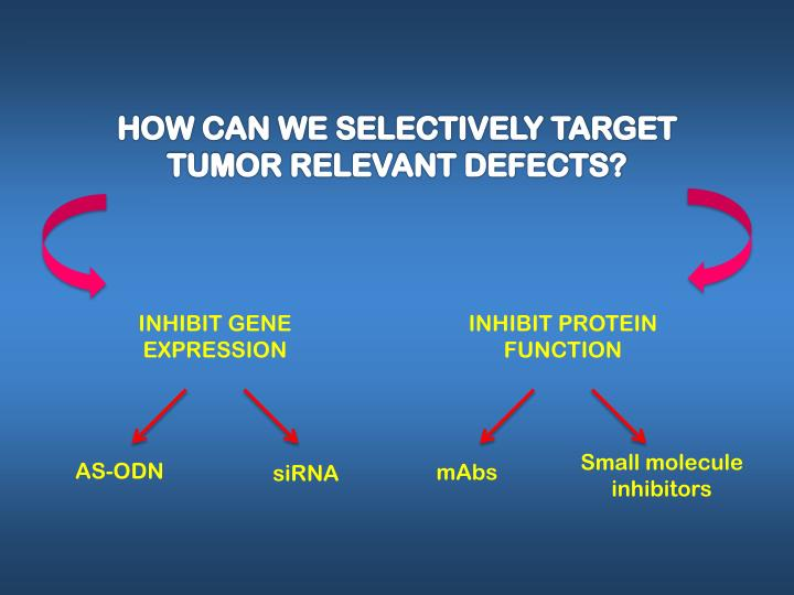 HOW CAN WE SELECTIVELY TARGET TUMOR RELEVANT DEFECTS?