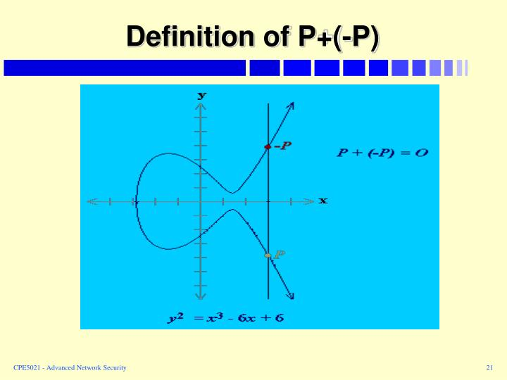 Definition of P+(-P)