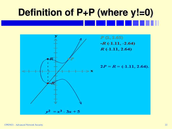 Definition of P+P (where y!=0)