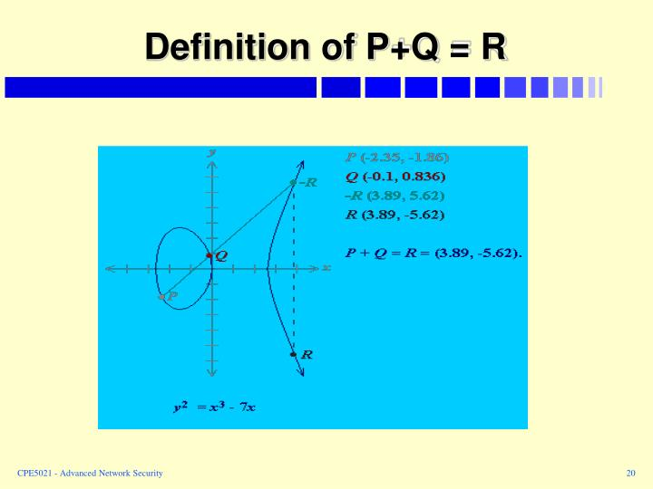 Definition of P+Q = R