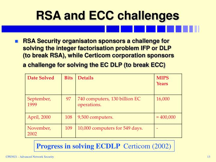 RSA and ECC challenges