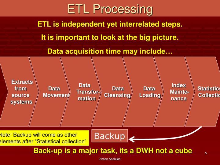 ETL Processing