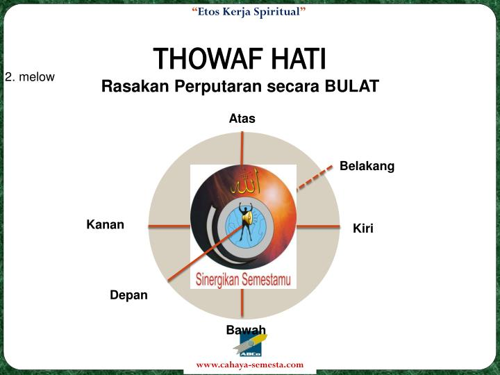 THOWAF HATI