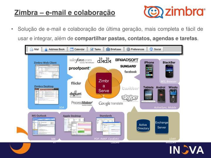 Zimbra – e-mail e colaboração