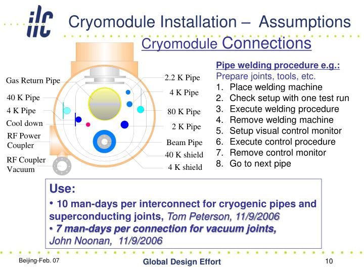 Cryomodule Installation –  Assumptions