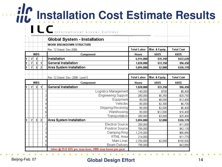 Installation Cost Estimate Results