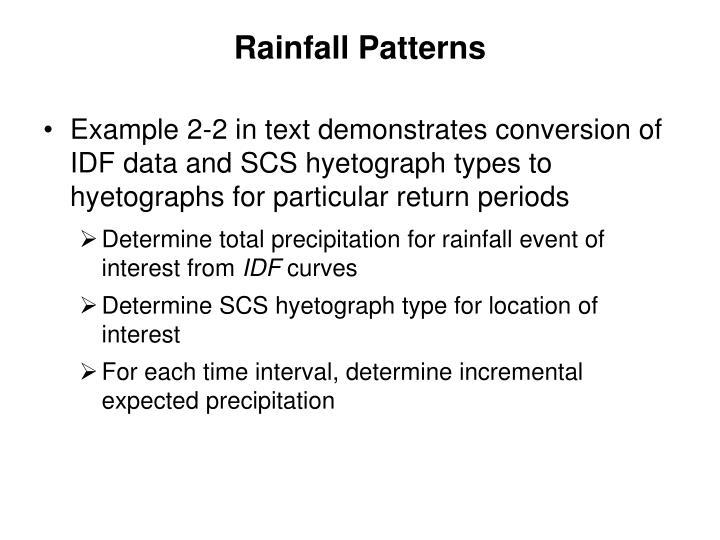Rainfall Patterns