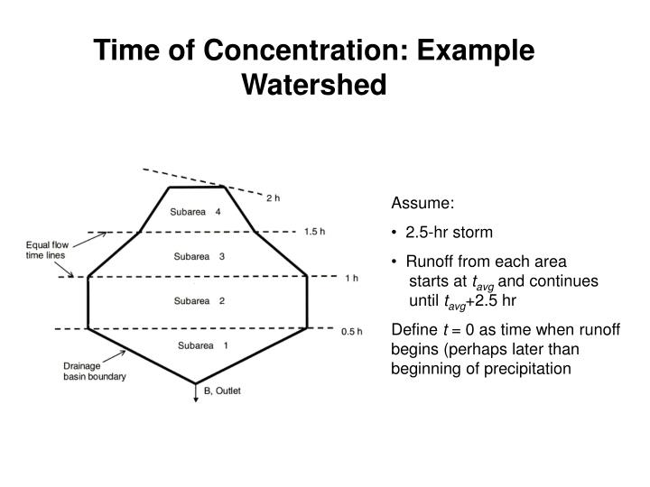 Time of Concentration: Example Watershed