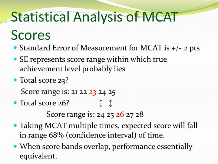 Statistical Analysis of MCAT Scores