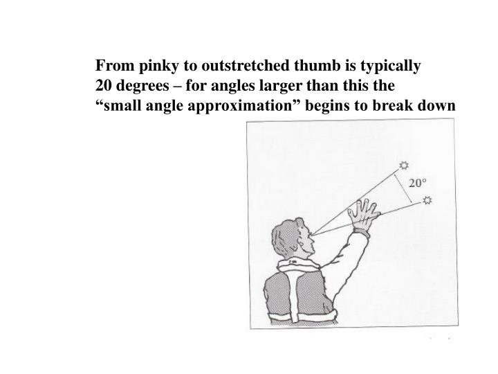 From pinky to outstretched thumb is typically