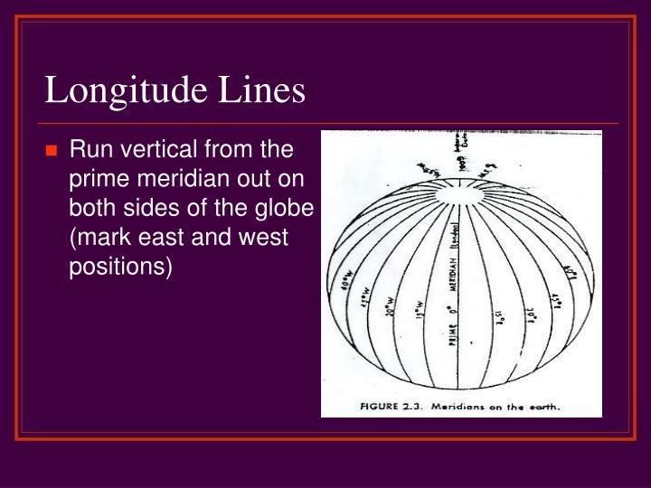 Longitude Lines
