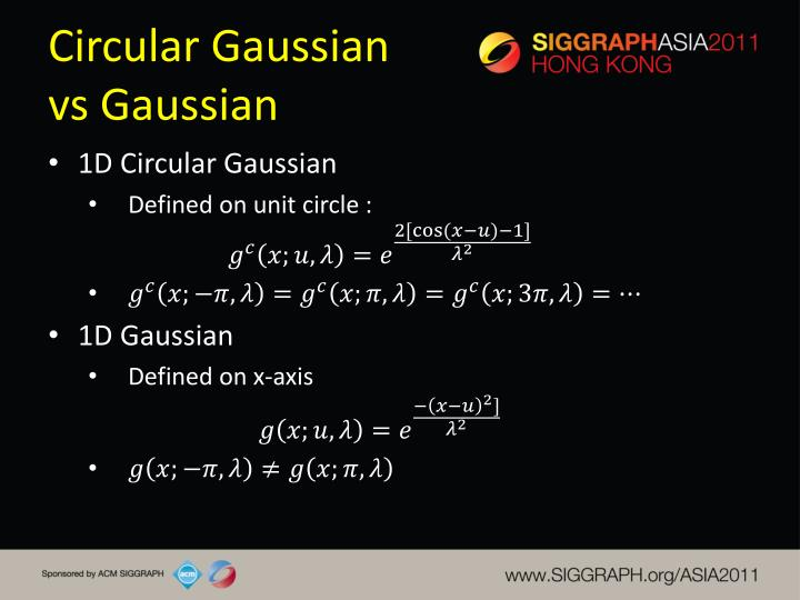 Circular Gaussian