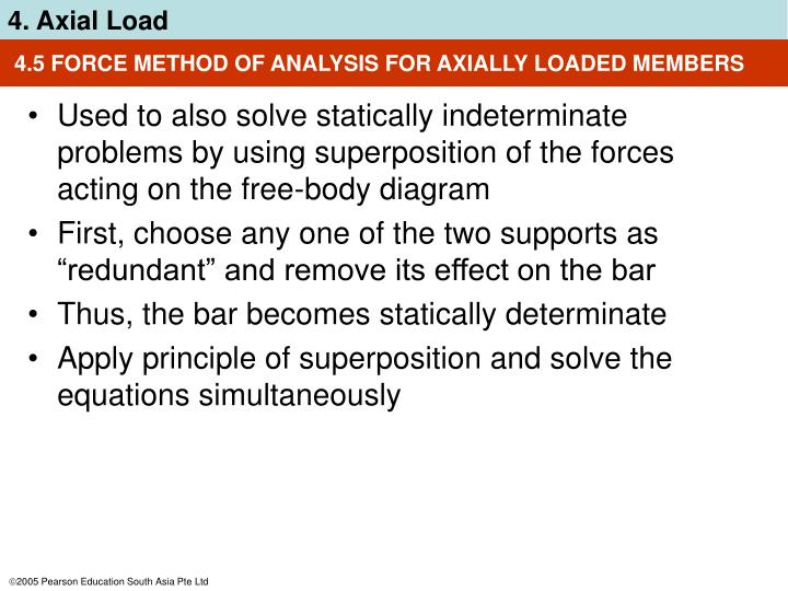 4 5 force method of analysis for axially loaded members