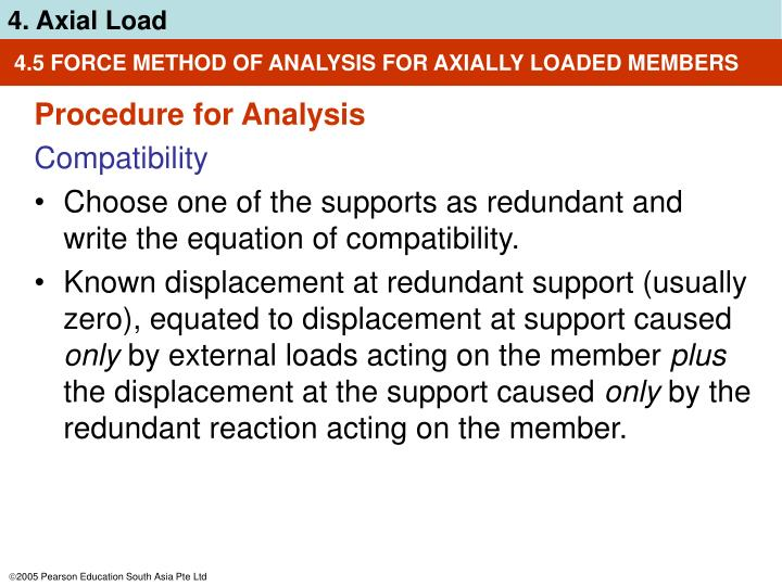 4 5 force method of analysis for axially loaded members2