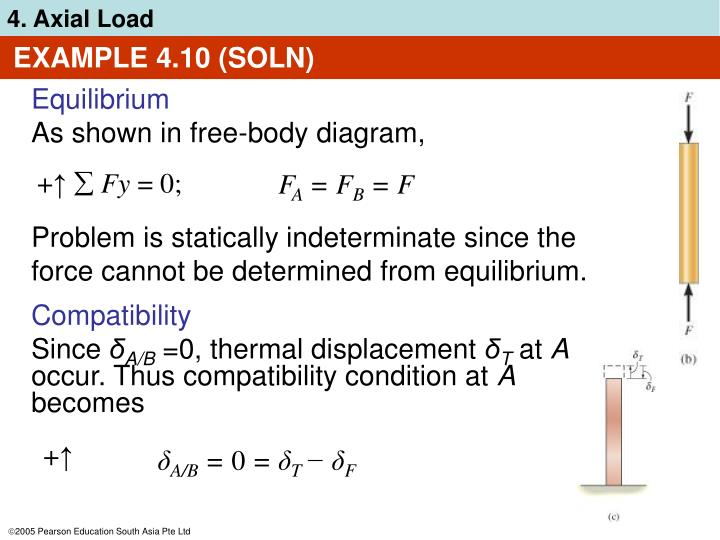 EXAMPLE 4.10 (SOLN)