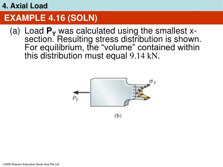 EXAMPLE 4.16 (SOLN)