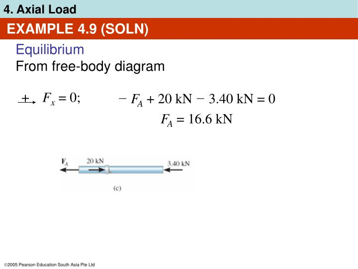 EXAMPLE 4.9 (SOLN)