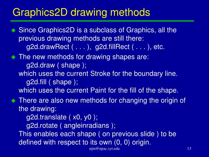 Graphics2D drawing methods