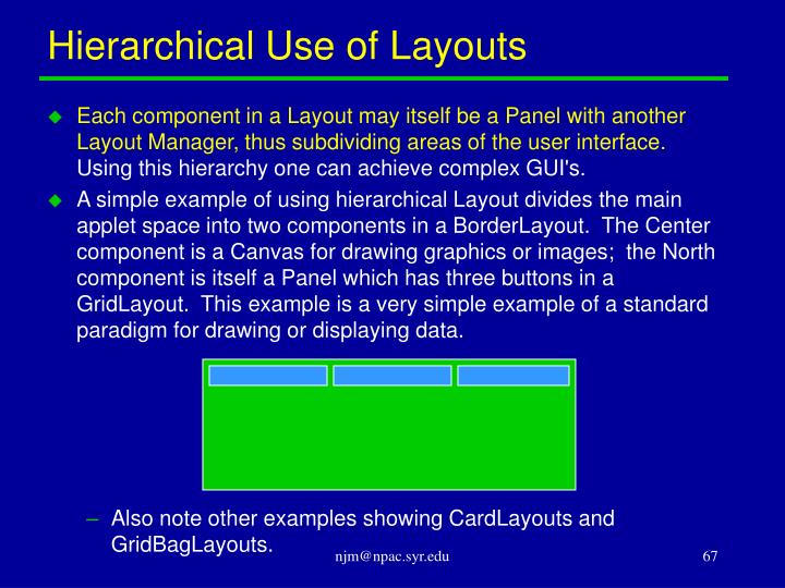 Hierarchical Use of Layouts