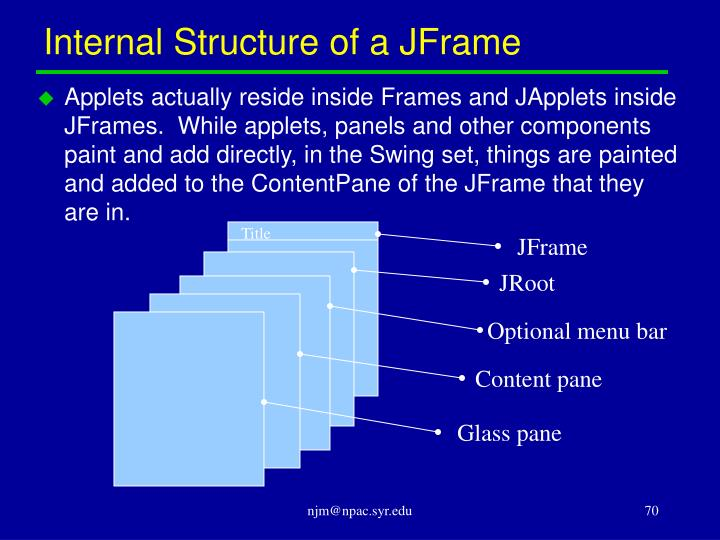 Internal Structure of a JFrame
