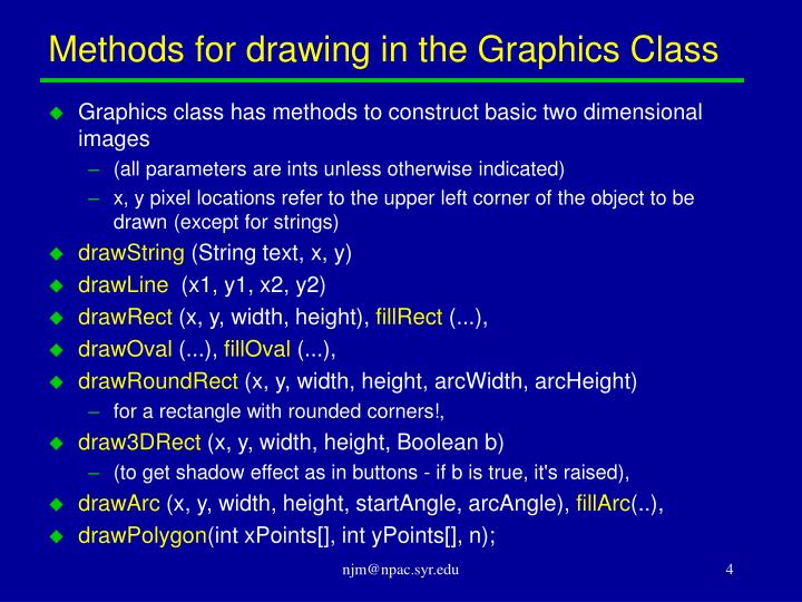 Methods for drawing in the Graphics Class