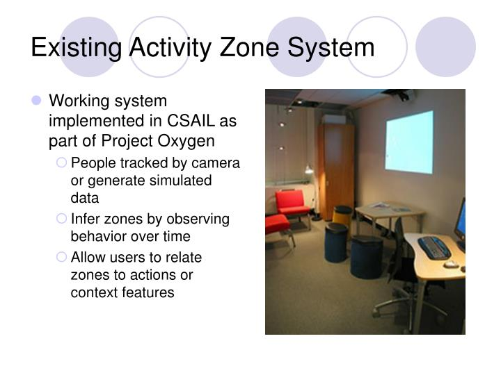 Existing activity zone system
