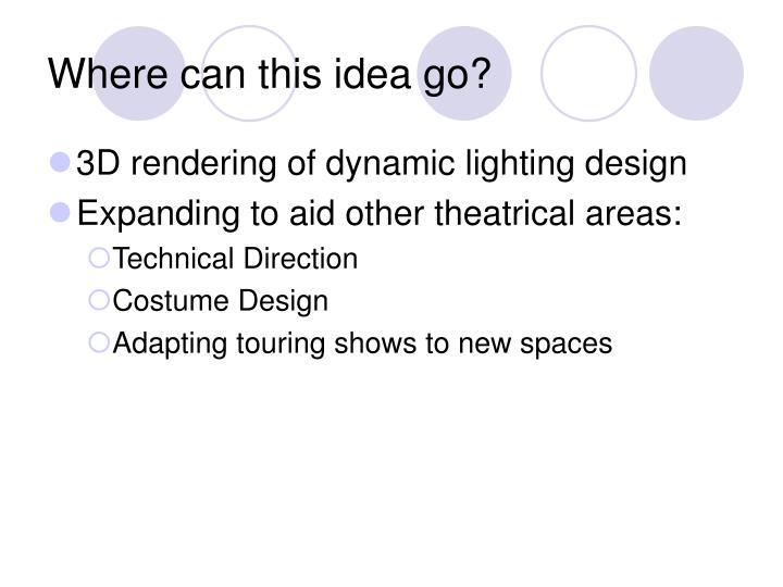 Where can this idea go?